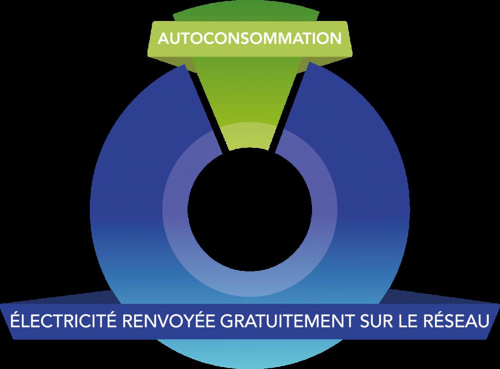 schema-autoconsommation